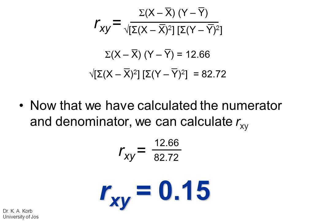 √[Σ(X – X)2] [Σ(Y – Y)2] rxy = Σ(X – X) (Y – Y) Σ(X – X) (Y – Y) = 12.66. √[Σ(X – X)2] [Σ(Y – Y)2] = 82.72.